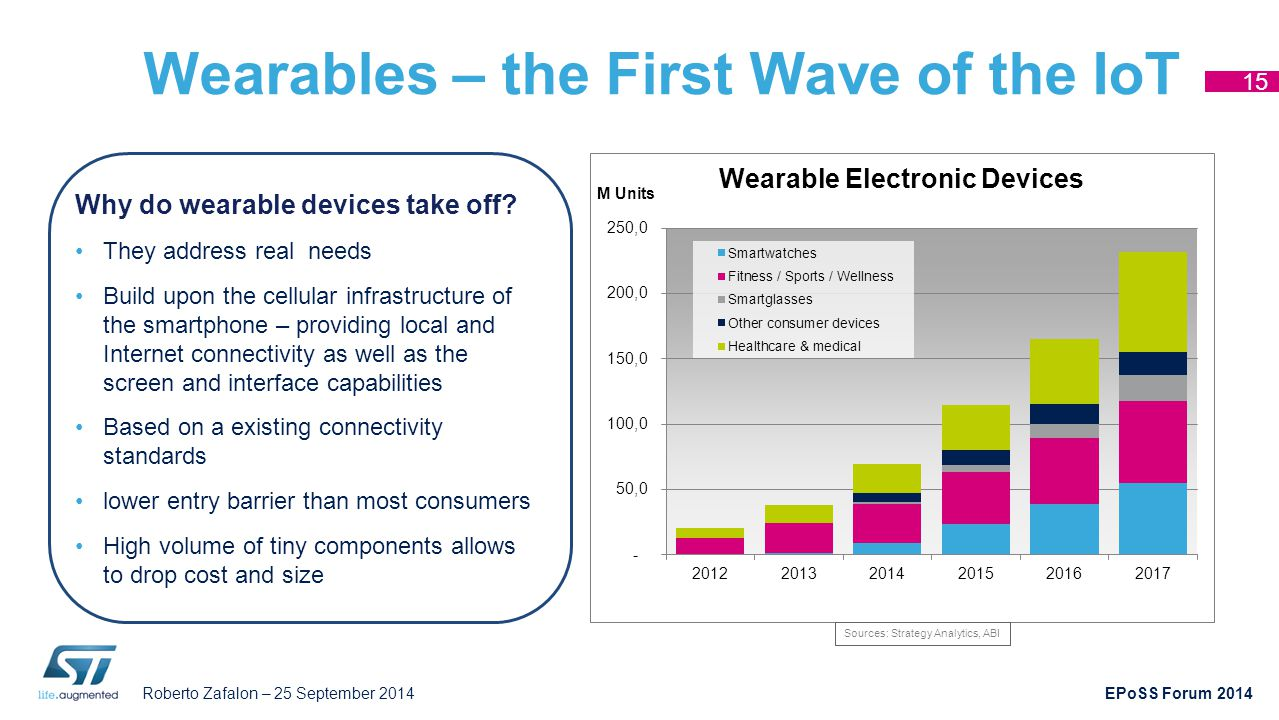Roberto Zafalon – 25 September 2014 EPoSS Forum 2014 Wearables – the First Wave of the IoT Why do wearable devices take off? They address real needs B