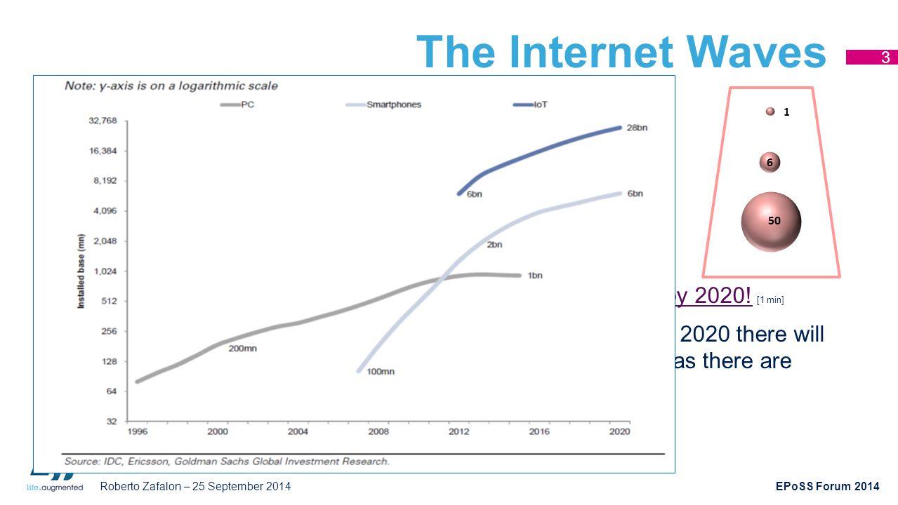 Roberto Zafalon – 25 September 2014 EPoSS Forum 2014 The Internet Waves 1.The 1990s: fixed Internet connected 1 billion users via PCs 2.The 2000s: mob