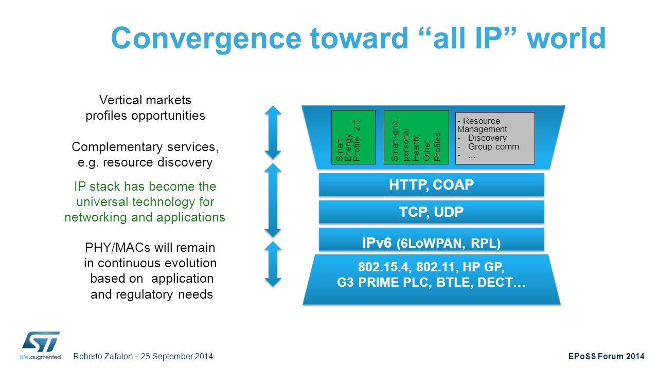 "Roberto Zafalon – 25 September 2014 EPoSS Forum 2014 Convergence toward ""all IP"" world Vertical markets profiles opportunities Complementary services,"