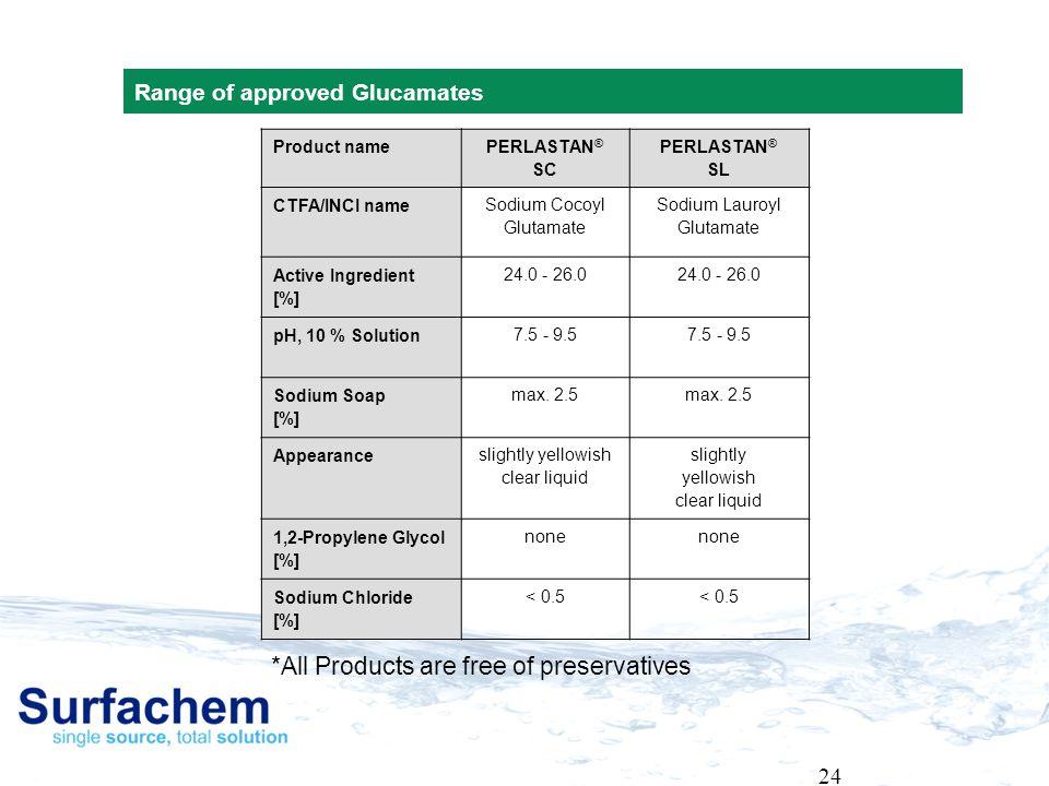 24 Range of approved Glucamates Product name PERLASTAN ® SC PERLASTAN ® SL CTFA/INCI name Sodium Cocoyl Glutamate Sodium Lauroyl Glutamate Active Ingr