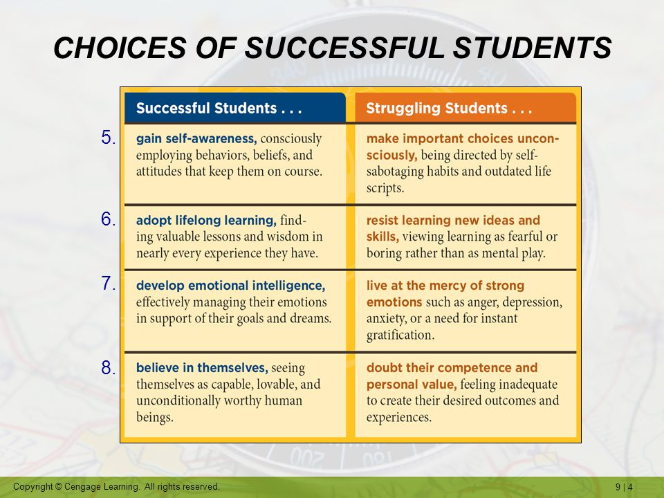 9 | 4 Copyright © Cengage Learning. All rights reserved. CHOICES OF SUCCESSFUL STUDENTS 5. 6. 7. 8.