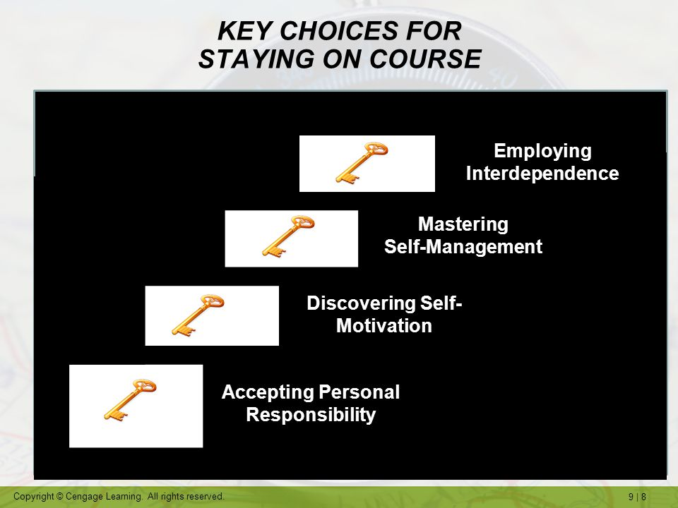 9 | 8 Copyright © Cengage Learning. All rights reserved. KEY CHOICES FOR STAYING ON COURSE Accepting Personal Responsibility Discovering Self- Motivat