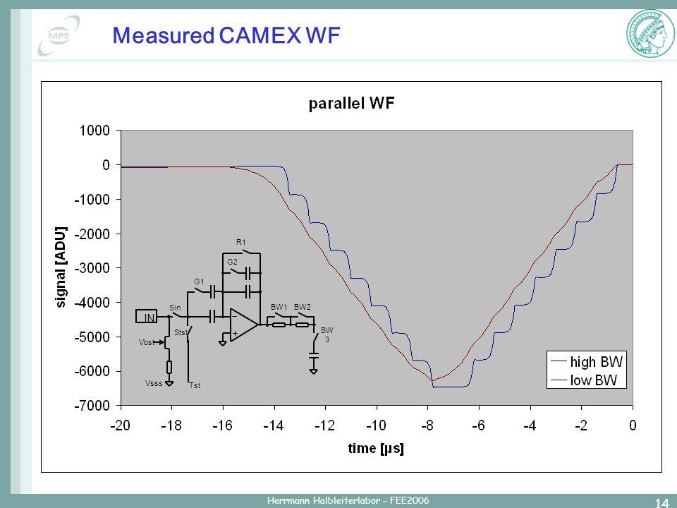 Herrmann Halbleiterlabor – FEE2006 14 Measured CAMEX WF IN Vbst Vsss Sin Stst G1 G2 BW1BW2 BW 3 Tst R1