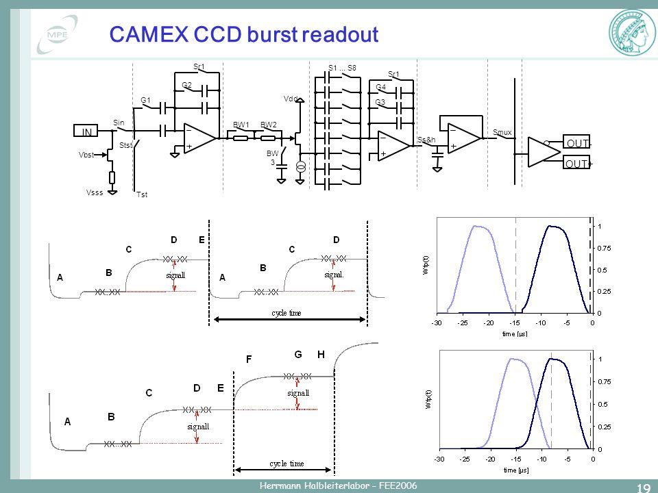 Herrmann Halbleiterlabor – FEE2006 19 CAMEX CCD burst readout