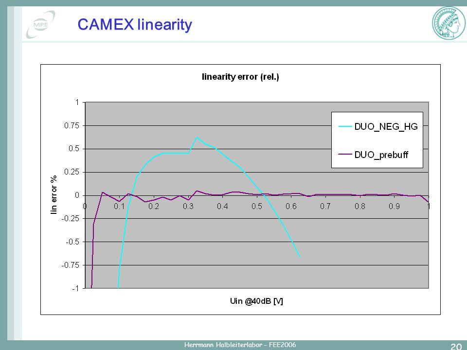 Herrmann Halbleiterlabor – FEE2006 20 CAMEX linearity