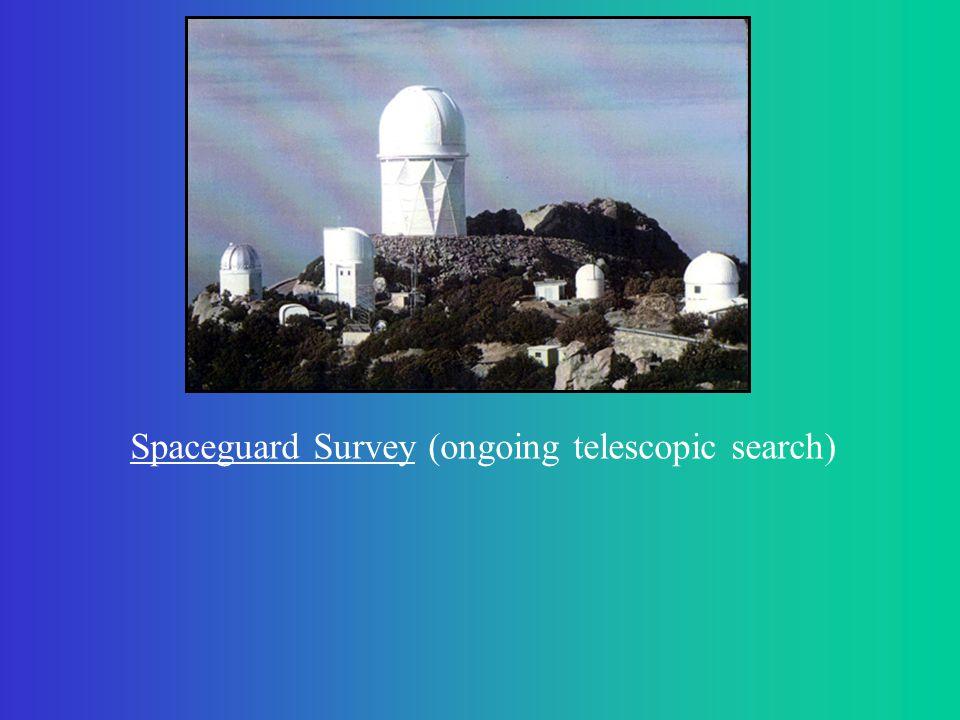 Spaceguard Survey (ongoing telescopic search)