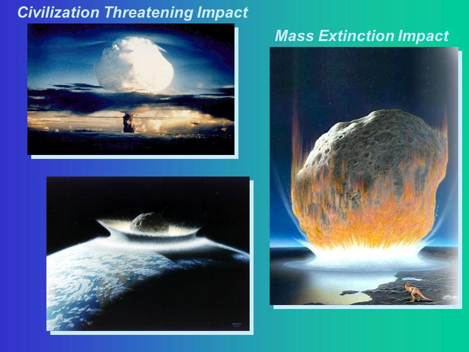 Mass Extinction Impact Civilization Threatening Impact