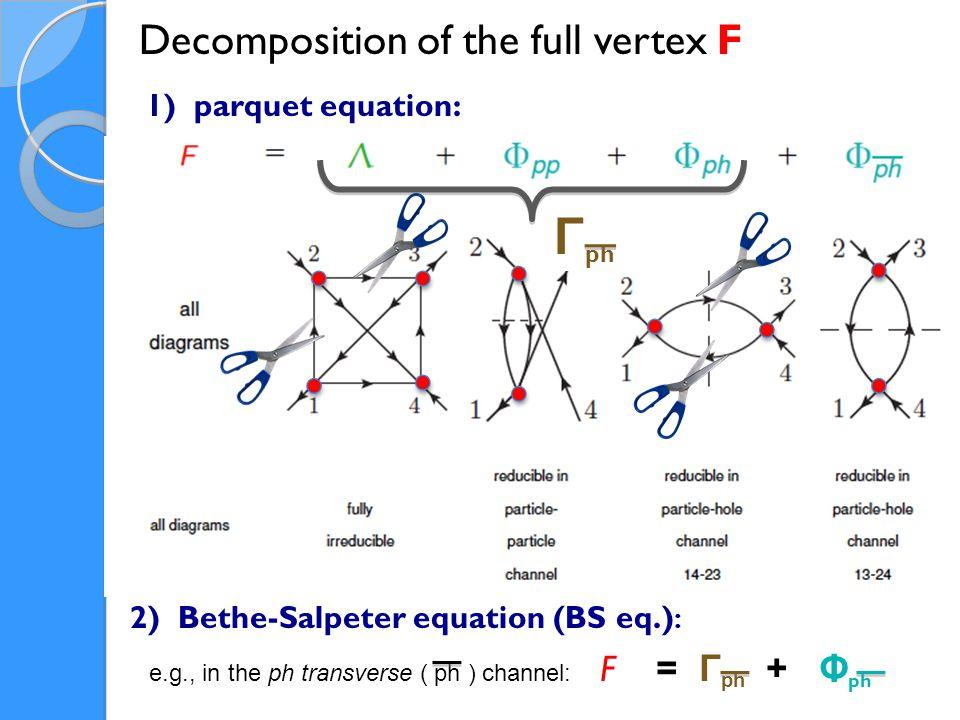Decomposition of the full vertex F 1) parquet equation: 2) Bethe-Salpeter equation (BS eq.) : Γ ph e.g., in the ph transverse ( ph ) channel: F = Γ ph + Φ ph