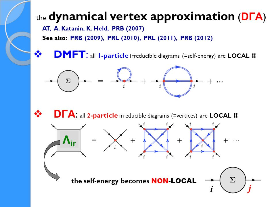  DMFT: all 1-particle irreducible diagrams (=self-energy) are LOCAL !.