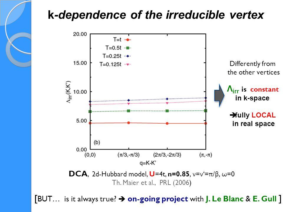 DCA, 2d-Hubbard model, U=4t, n=0.85, ν = ν '= π / β, ω =0 Th.