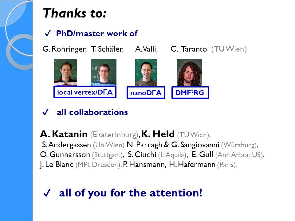 Thanks to: ✔ all collaborations A. Katanin (Ekaterinburg), K.