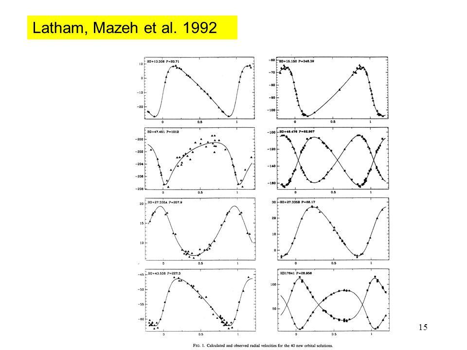 Tsevi Mazeh: Leuven-Spectrospic binaries 15 Latham, Mazeh et al. 1992
