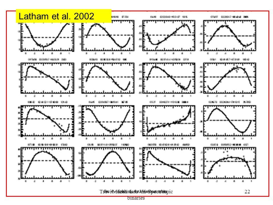 22Tsevi Mazeh: Leuven-Spectrospic binaries Latham et al. 2002
