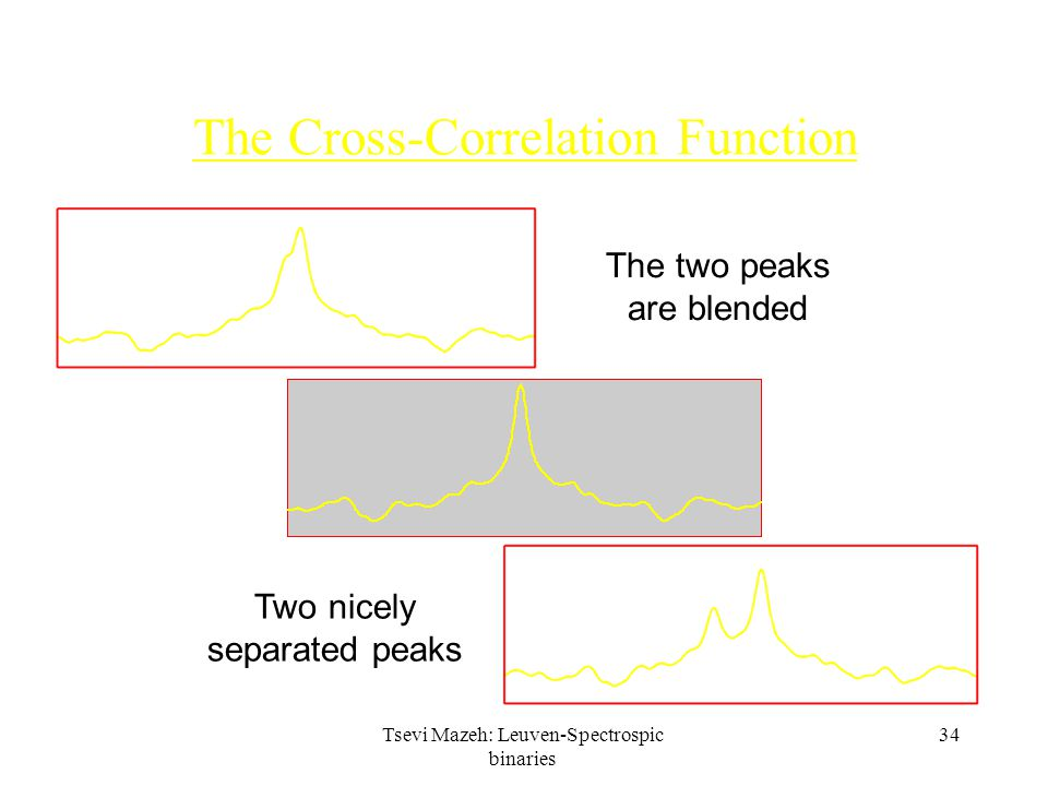 34 The Cross-Correlation Function Two nicely separated peaks The two peaks are blended Tsevi Mazeh: Leuven-Spectrospic binaries