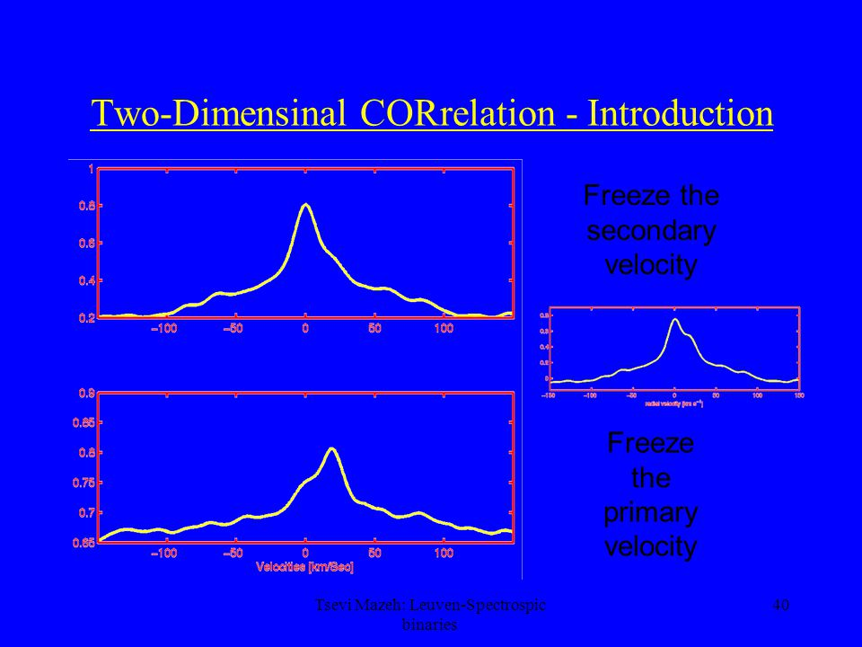 40 Two-Dimensinal CORrelation - Introduction Freeze the secondary velocity Freeze the primary velocity Tsevi Mazeh: Leuven-Spectrospic binaries