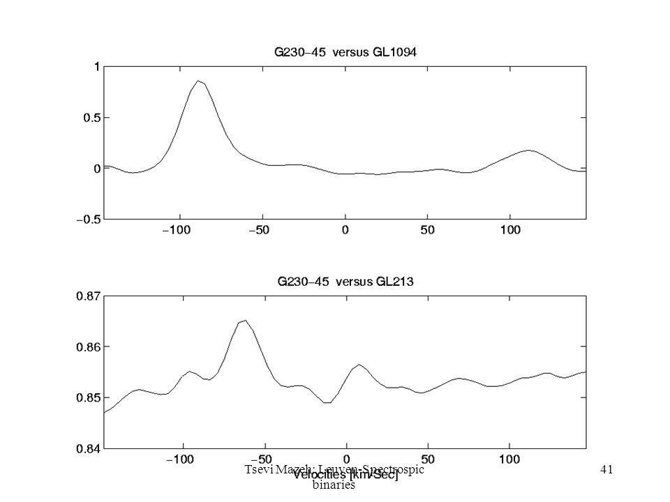 41Tsevi Mazeh: Leuven-Spectrospic binaries