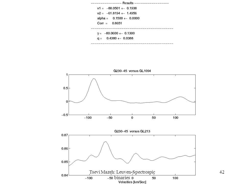 42Tsevi Mazeh: Leuven-Spectrospic binaries
