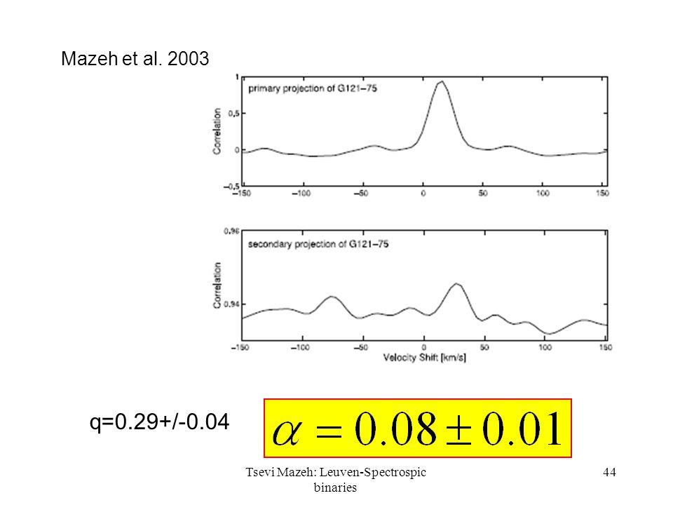 44 q=0.29+/-0.04 Mazeh et al. 2003 Tsevi Mazeh: Leuven-Spectrospic binaries
