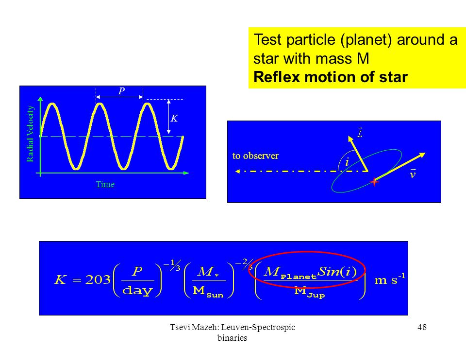 48 i to observer Radial Velocity Time P K Tsevi Mazeh: Leuven-Spectrospic binaries Test particle (planet) around a star with mass M Reflex motion of s