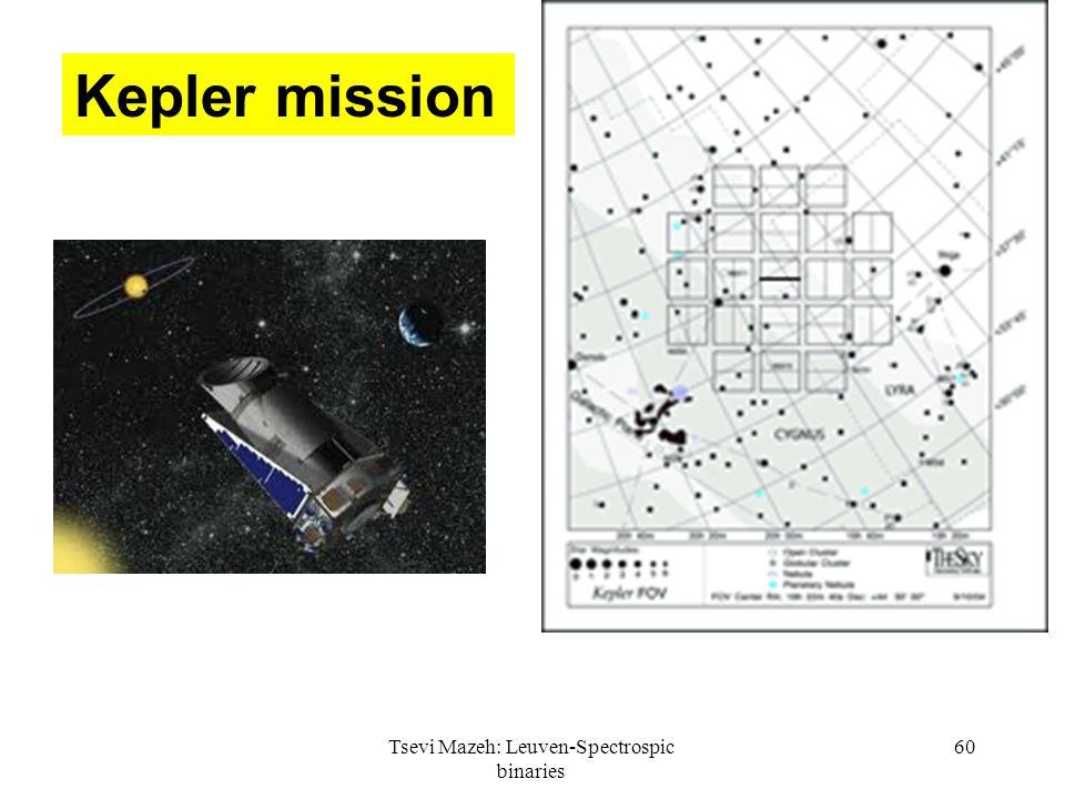 60 Kepler mission