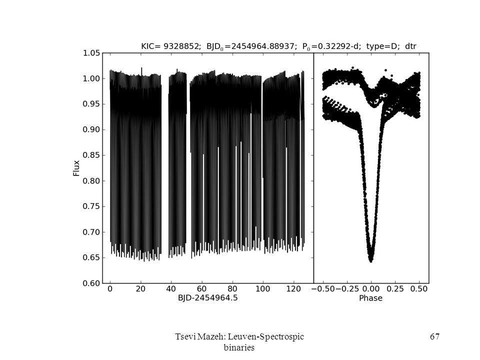 Tsevi Mazeh: Leuven-Spectrospic binaries 67