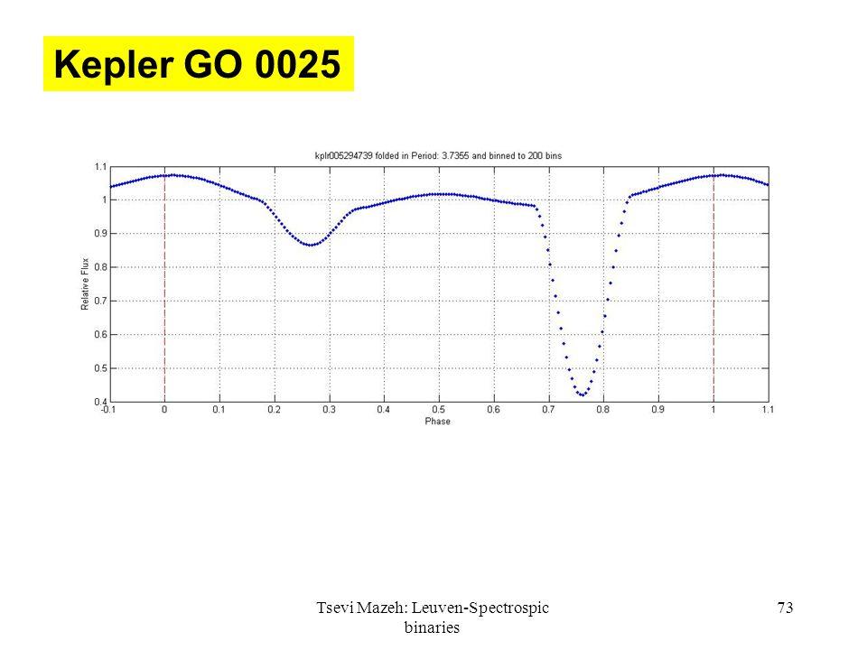 Tsevi Mazeh: Leuven-Spectrospic binaries 73 Kepler GO 0025