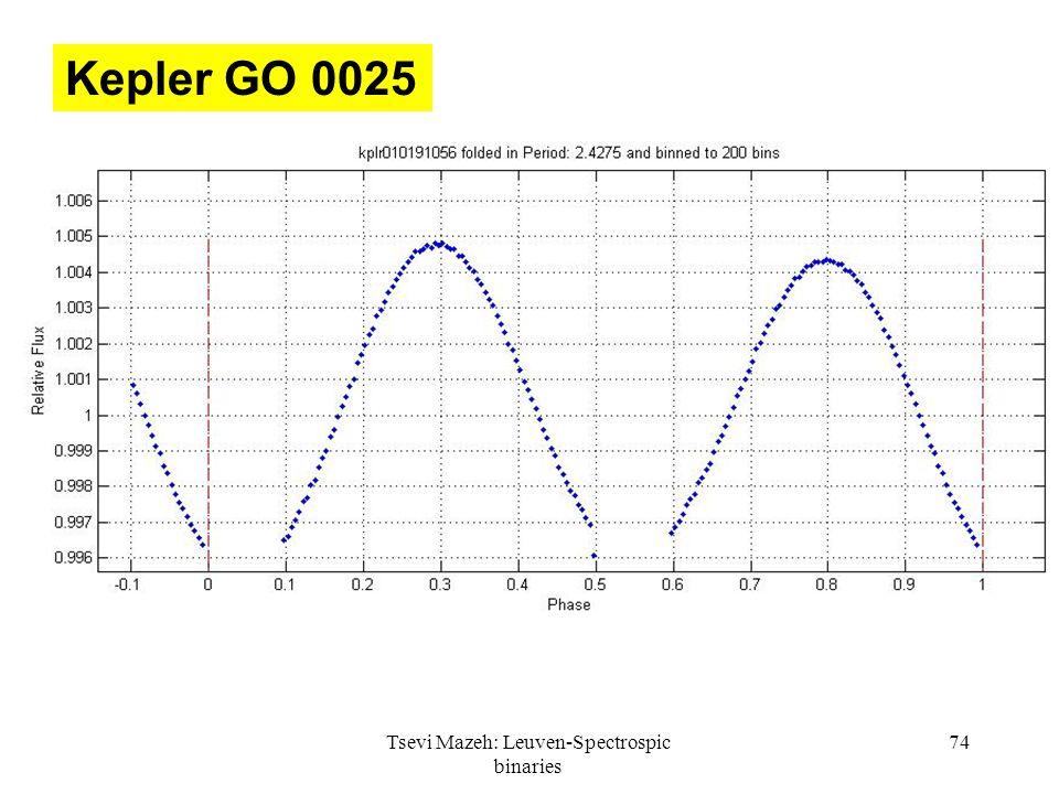 Tsevi Mazeh: Leuven-Spectrospic binaries 74 Kepler GO 0025