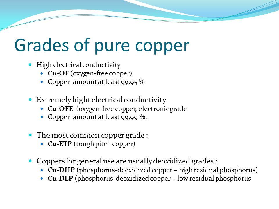 Grades of pure copper High electrical conductivity Cu-OF (oxygen-free copper) Copper amount at least 99,95 % Extremely hight electrical conductivity C