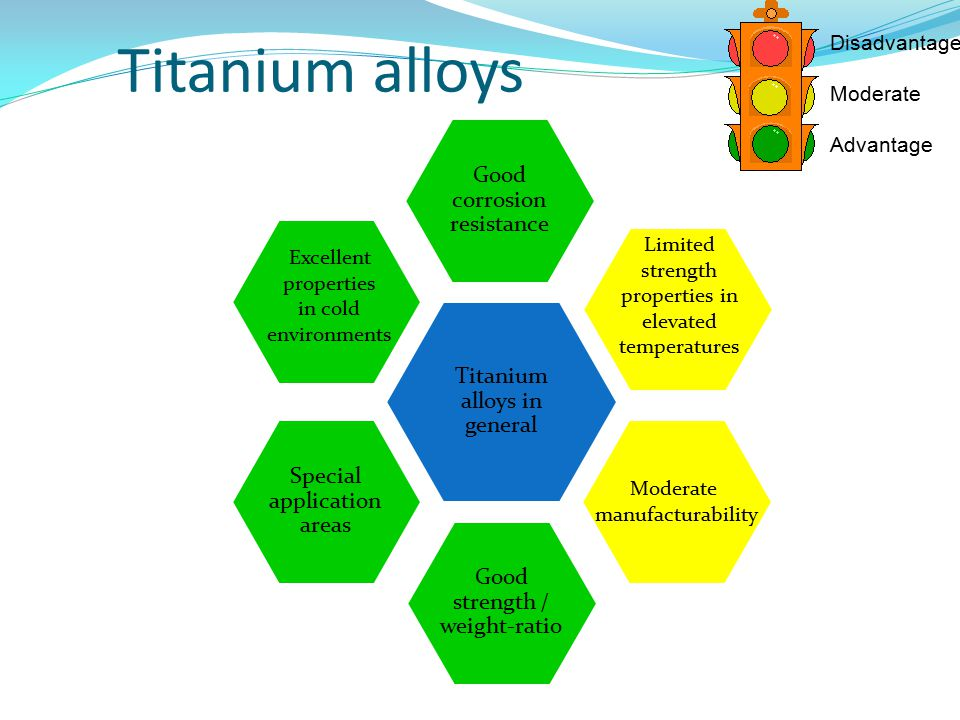 Titanium alloys Titanium alloys in general Good corrosion resistance Good strength / weight-ratio Special application areas Moderate manufacturability
