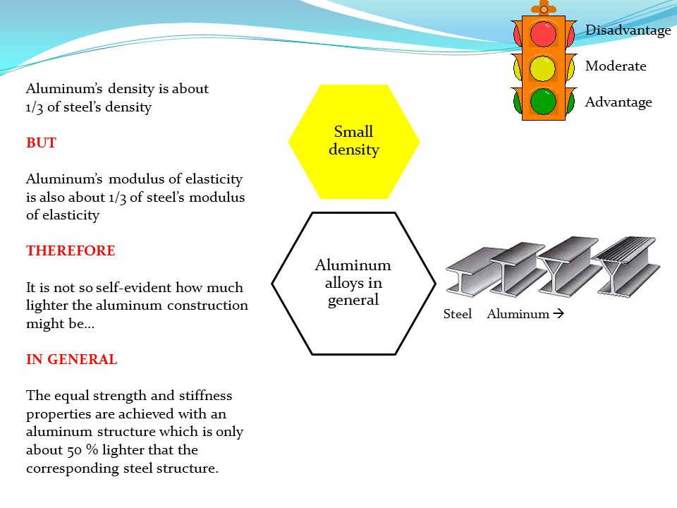Aluminum alloys in general Small density Aluminum's density is about 1/3 of steel's density BUT Aluminum's modulus of elasticity is also about 1/3 of steel's modulus of elasticity THEREFORE It is not so self-evident how much lighter the aluminum construction might be… IN GENERAL The equal strength and stiffness properties are achieved with an aluminum structure which is only about 50 % lighter that the corresponding steel structure.