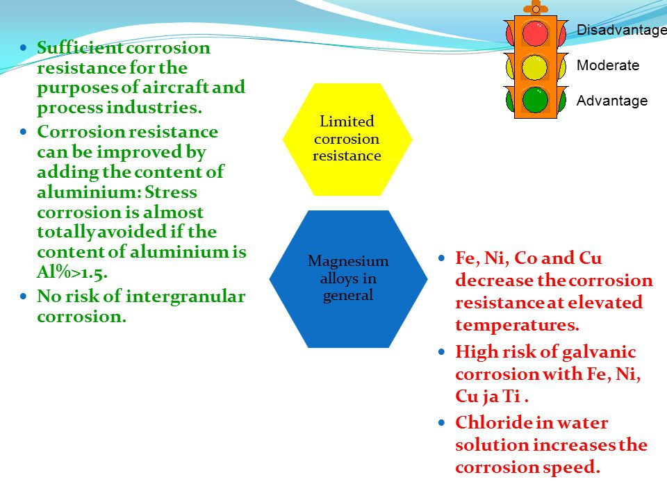 Magnesium alloys in general Limited corrosion resistance Disadvantage Moderate Advantage Sufficient corrosion resistance for the purposes of aircraft and process industries.