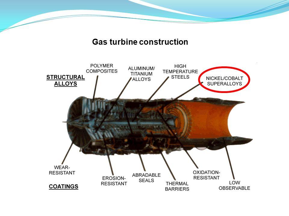 Gas turbine construction