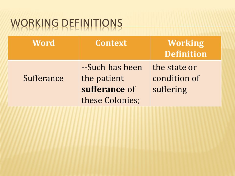Word ContextWorking Definition Self-evident