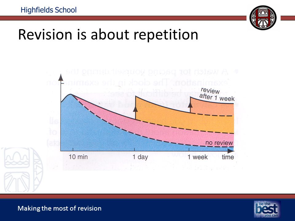 Making the most of revision Revision is about repetition