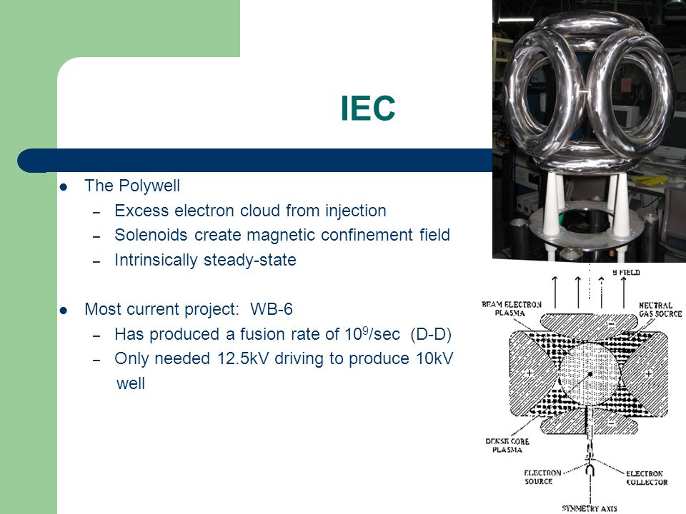 IEC The Polywell – Excess electron cloud from injection – Solenoids create magnetic confinement field – Intrinsically steady-state Most current projec
