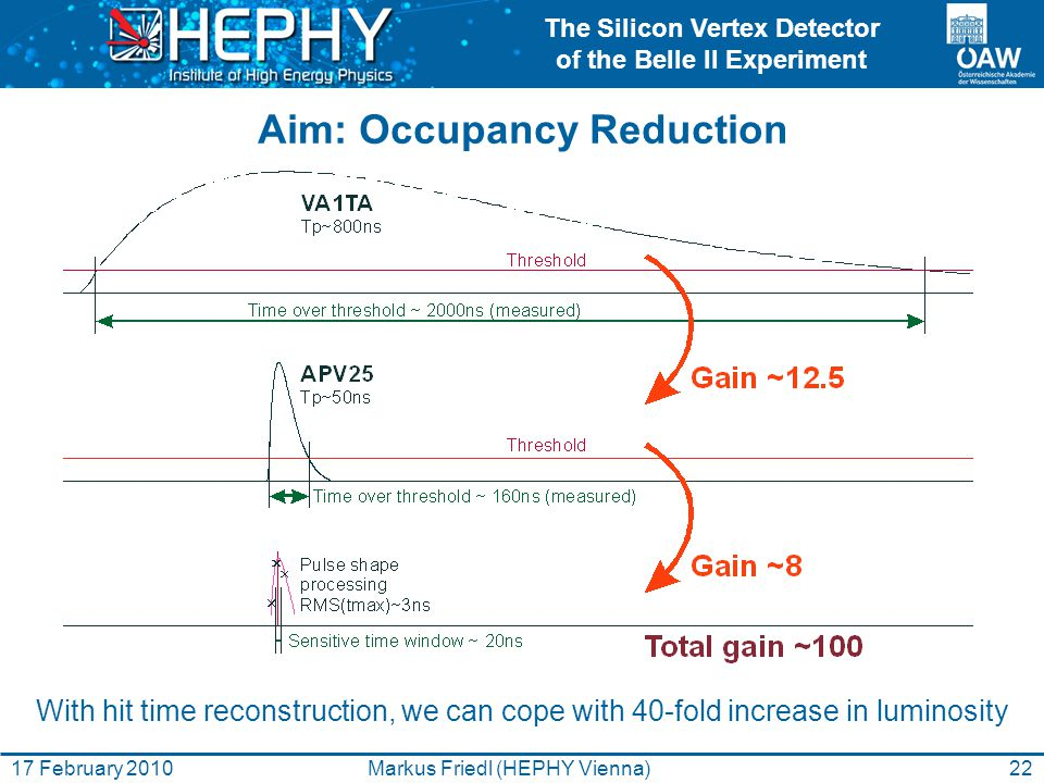 The Silicon Vertex Detector of the Belle II Experiment 22Markus Friedl (HEPHY Vienna)17 February 2010 Aim: Occupancy Reduction With hit time reconstru