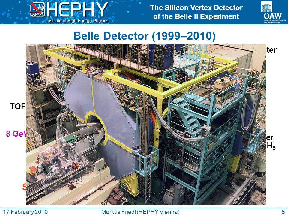 The Silicon Vertex Detector of the Belle II Experiment 6Markus Friedl (HEPHY Vienna)17 February 2010 The Present: SVD2 – Overview 4 layers (6/12/18/18 ladders), r = 2.0…8.8 cm 17°…150° polar angle coverage 246 double sided silicon detectors (DSSDs), 0.5 m 2 overall active area VA1TA readout chip (Viking variant; 800ns shaping time) 110592 channels in total