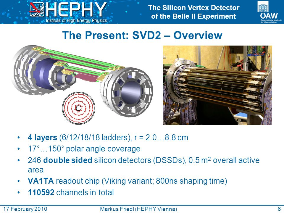 The Silicon Vertex Detector of the Belle II Experiment 27Markus Friedl (HEPHY Vienna)17 February 2010 Introduction Belle II: The Future SuperSVD Components APV25 & Time Resolution Readout System Summary