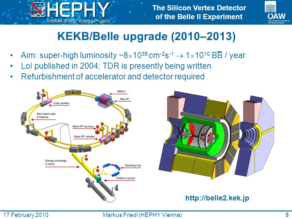 The Silicon Vertex Detector of the Belle II Experiment 19Markus Friedl (HEPHY Vienna)17 February 2010 Introduction Belle II: The Future SuperSVD Components APV25 & Time Resolution Readout System Summary
