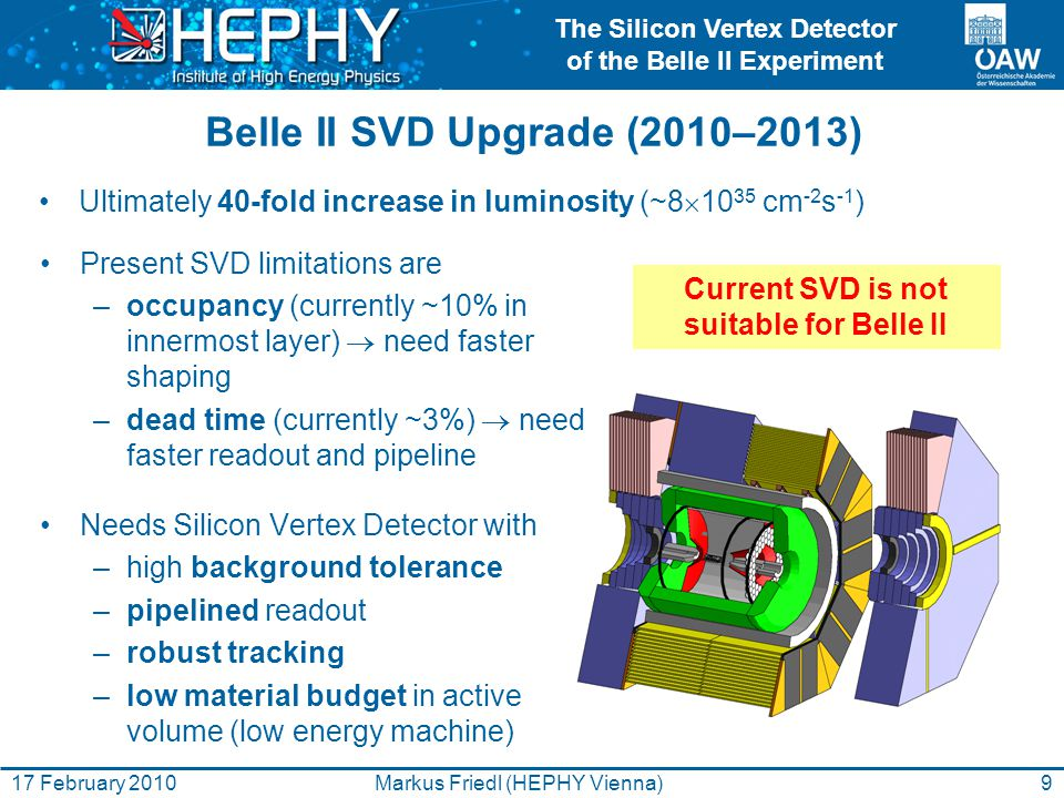 The Silicon Vertex Detector of the Belle II Experiment 9Markus Friedl (HEPHY Vienna)17 February 2010 Belle II SVD Upgrade (2010–2013) Present SVD limi
