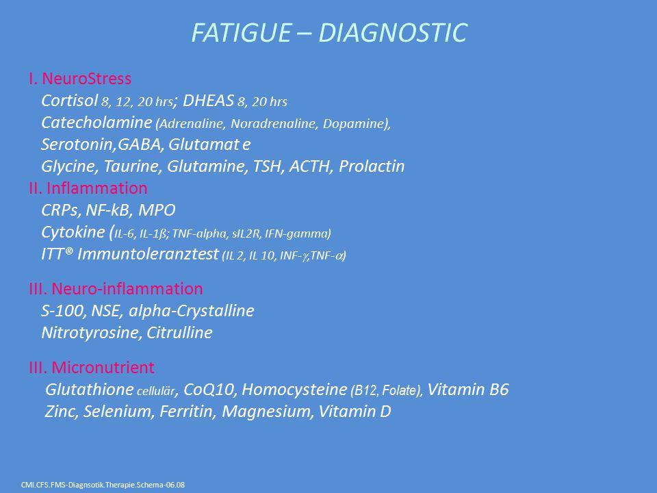 FATIGUE – DIAGNOSTIC I.