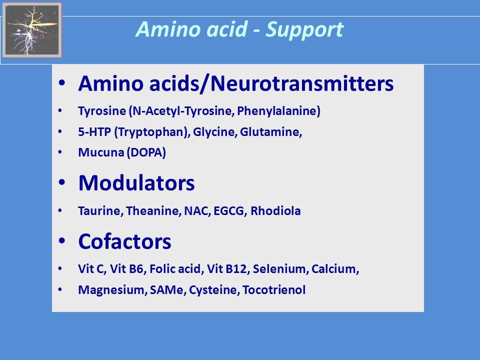 Amino acid - Support Amino acids/Neurotransmitters Tyrosine (N-Acetyl-Tyrosine, Phenylalanine) 5-HTP (Tryptophan), Glycine, Glutamine, Mucuna (DOPA) Modulators Taurine, Theanine, NAC, EGCG, Rhodiola Cofactors Vit C, Vit B6, Folic acid, Vit B12, Selenium, Calcium, Magnesium, SAMe, Cysteine, Tocotrienol