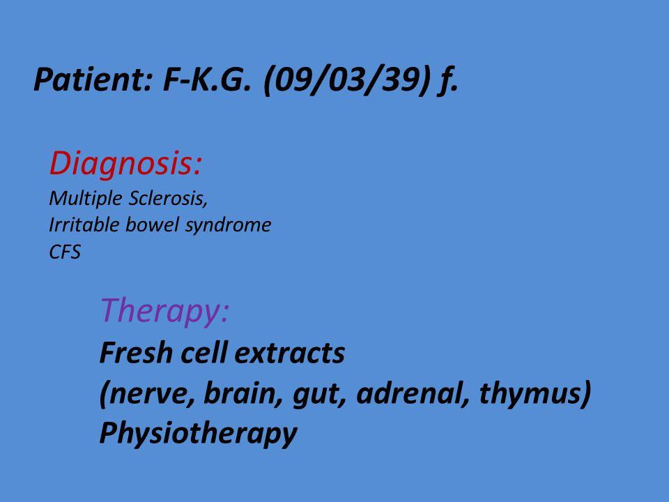 Patient: F-K.G.(09/03/39) f.
