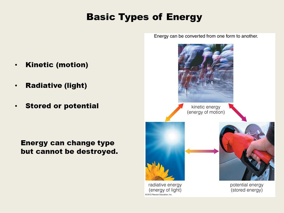 Basic Types of Energy Kinetic (motion) Radiative (light) Stored or potential Energy can change type but cannot be destroyed.