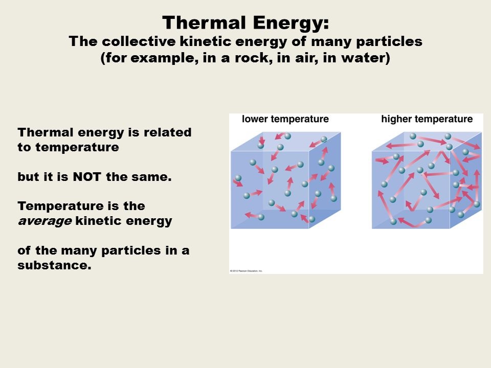 Thermal Energy: The collective kinetic energy of many particles (for example, in a rock, in air, in water) Thermal energy is related to temperature but it is NOT the same.
