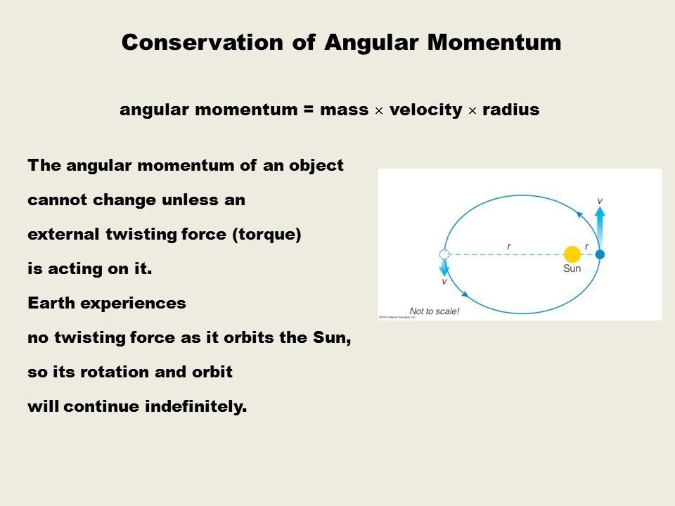 Conservation of Angular Momentum The angular momentum of an object cannot change unless an external twisting force (torque) is acting on it.