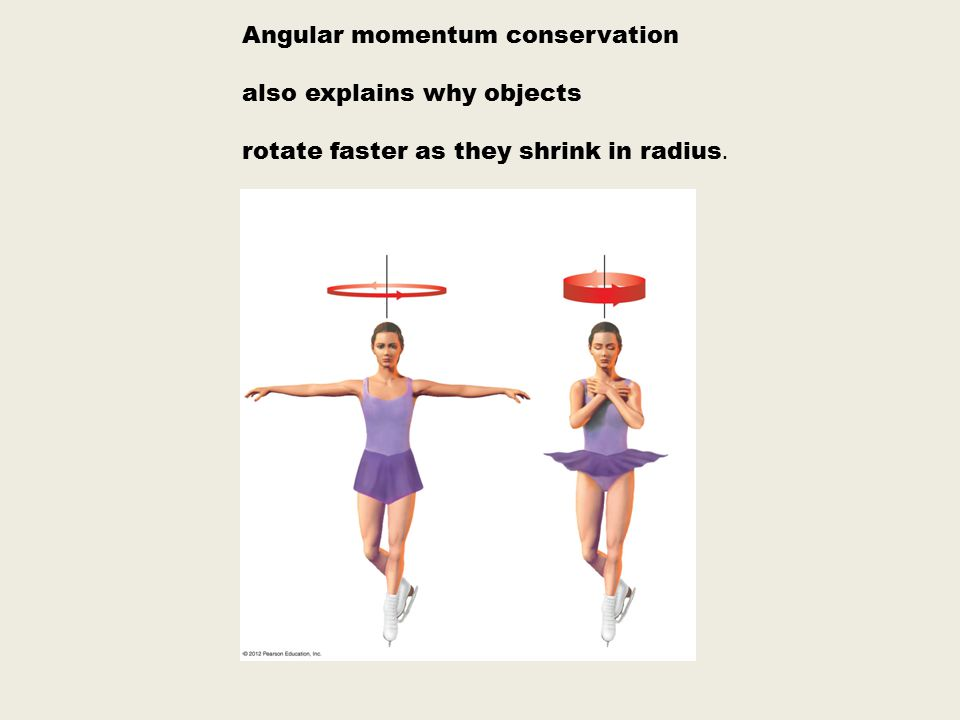 Angular momentum conservation also explains why objects rotate faster as they shrink in radius.