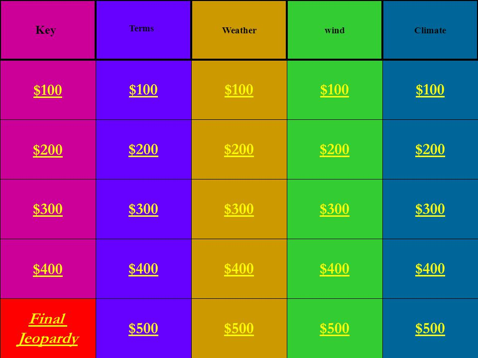 $200 $300 $400 Final Jeopardy $100 $200 $300 $400 $500 $100 $200 $300 $400 $500 $100 $200 $300 $400 $500 $100 $200 $300 $400 $500 $100 WeatherwindClimate Key Terms