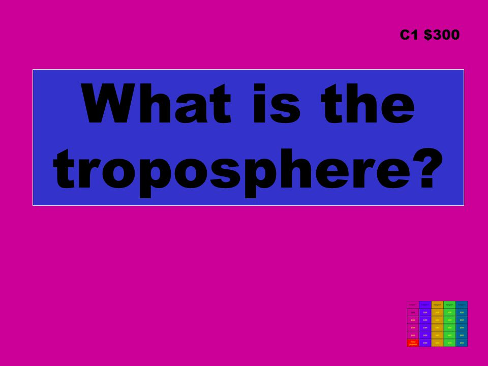 What is the troposphere C1 $300