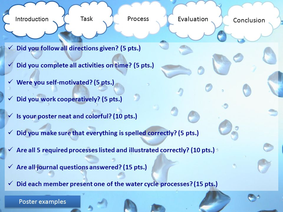 Introduction TaskProcess EvaluationConclusion BRAINPOP FRESH WATER ENVIRONMENTAL PROTECTION AGENCY ENVIRONMENTAL PROTECTION AGENCY NATURAL RESOURCES In your groups, discuss what you already know about the water cycle – are any of the vocabulary words familiar.